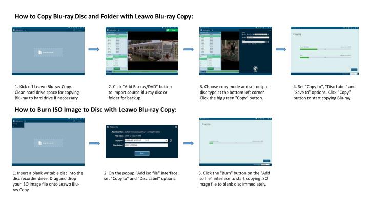 How to Copy Blu-ray Disc and Folder with Leawo Blu-ray Copy: