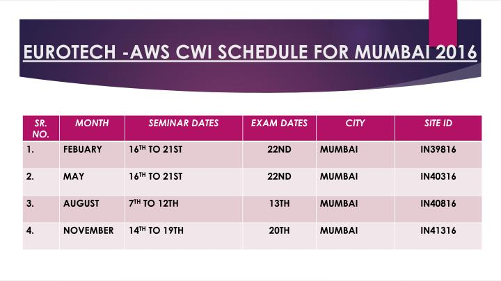 EUROTECH -AWS CWI SCHEDULE FOR MUMBAI 2016