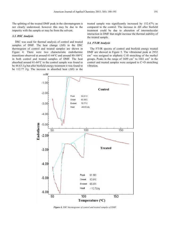 American Journal of Applied Chemistry 2015; 3(6): 188-193