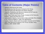 table of contents major points