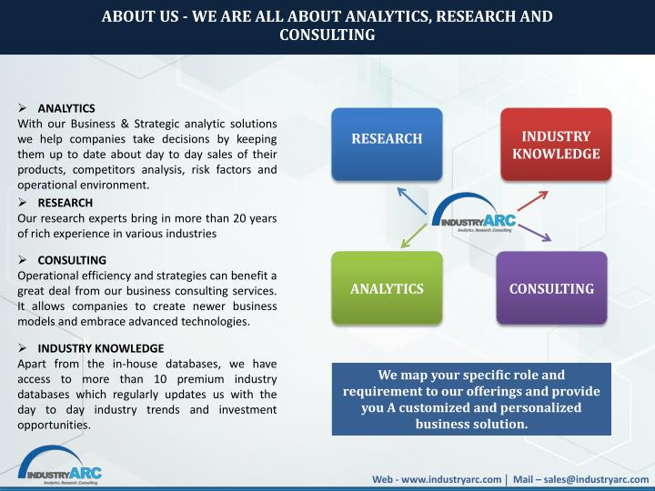 ABOUT US - WE ARE ALL ABOUT ANALYTICS, RESEARCH AND