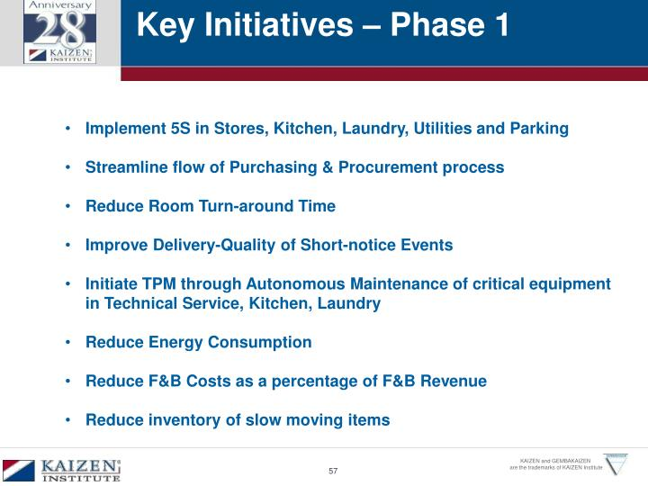 Key Initiatives – Phase 1
