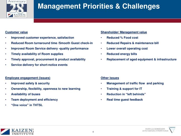 Management Priorities & Challenges