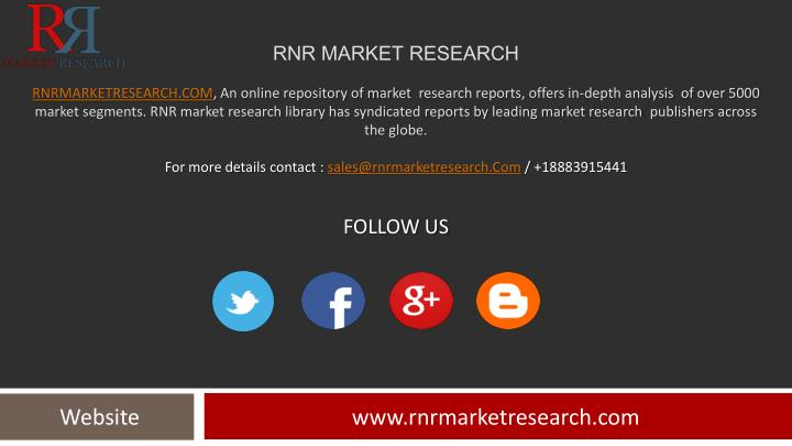 RNR MARKET RESEARCH