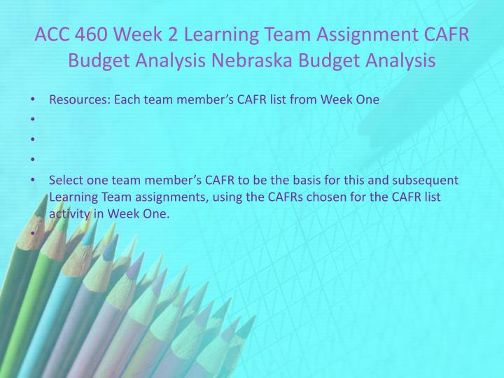 cafr assignment This brochure will help you gain a basic understanding of how to read financial statements.