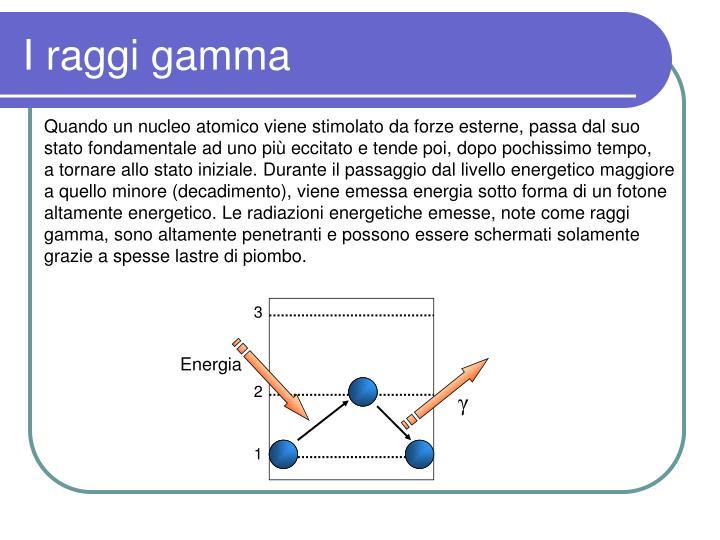 I raggi gamma