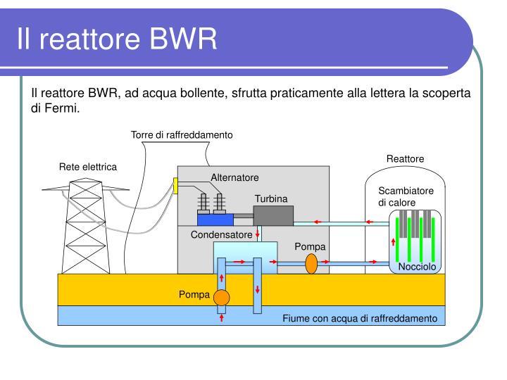 Il reattore BWR
