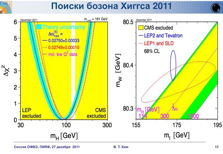 Поиски бозона Хиггса