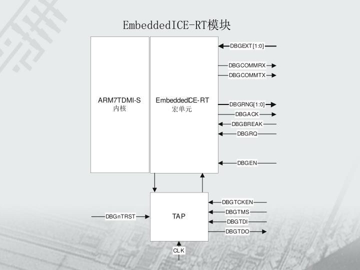 EmbeddedICE-RT