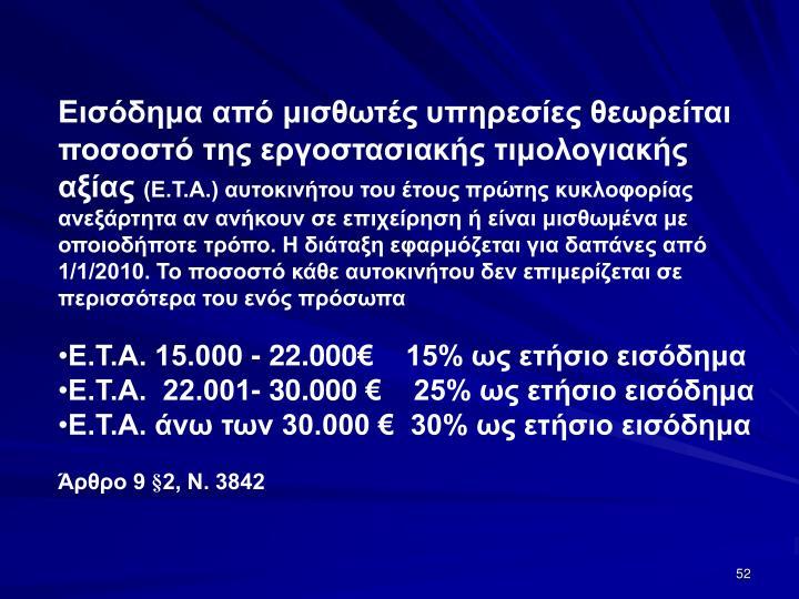 Εισόδημα από μισθωτές υπηρεσίες θεωρείται ποσοστό της εργοστασιακής τιμολογιακής αξίας
