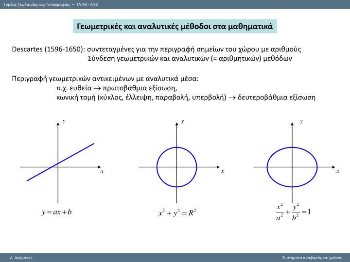Γεωμετρικές και αναλυτικές μέθοδοι στα μαθηματικά