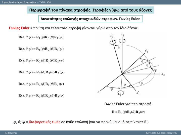 Γωνίες Euler για περιστροφή
