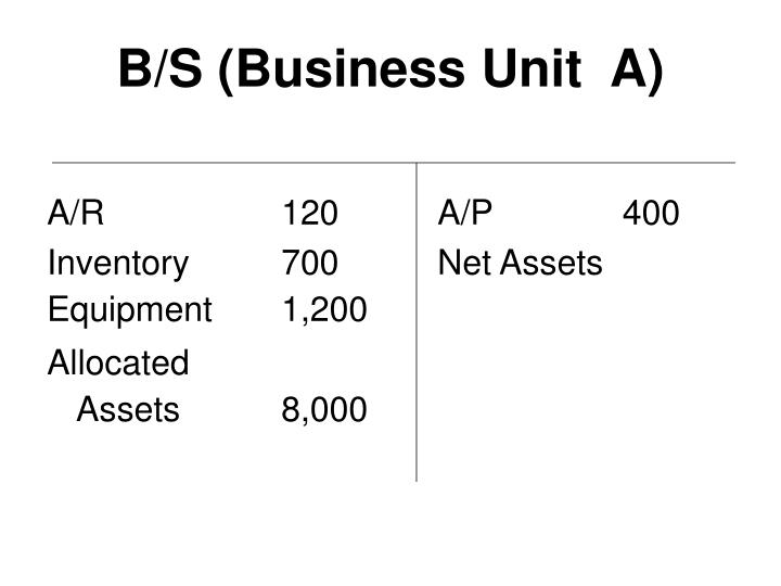 B/S (Business Unit  A)
