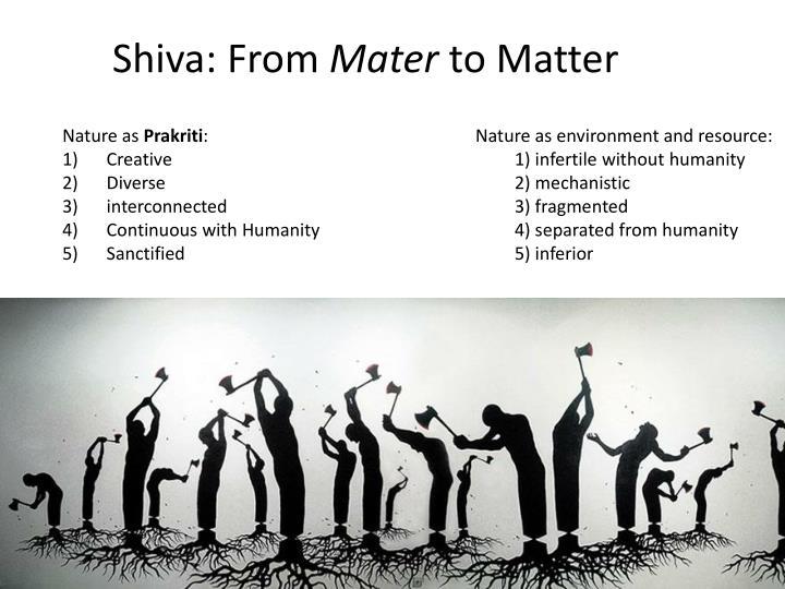 Shiva: From
