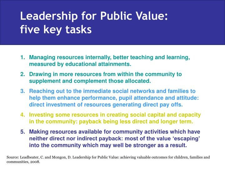 Leadership for Public Value: