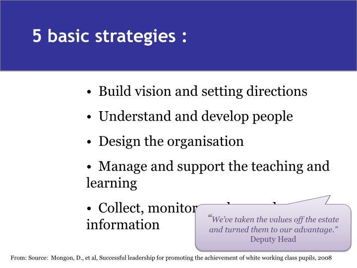 5 basic strategies :