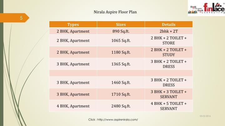 Nirala Aspire Floor Plan