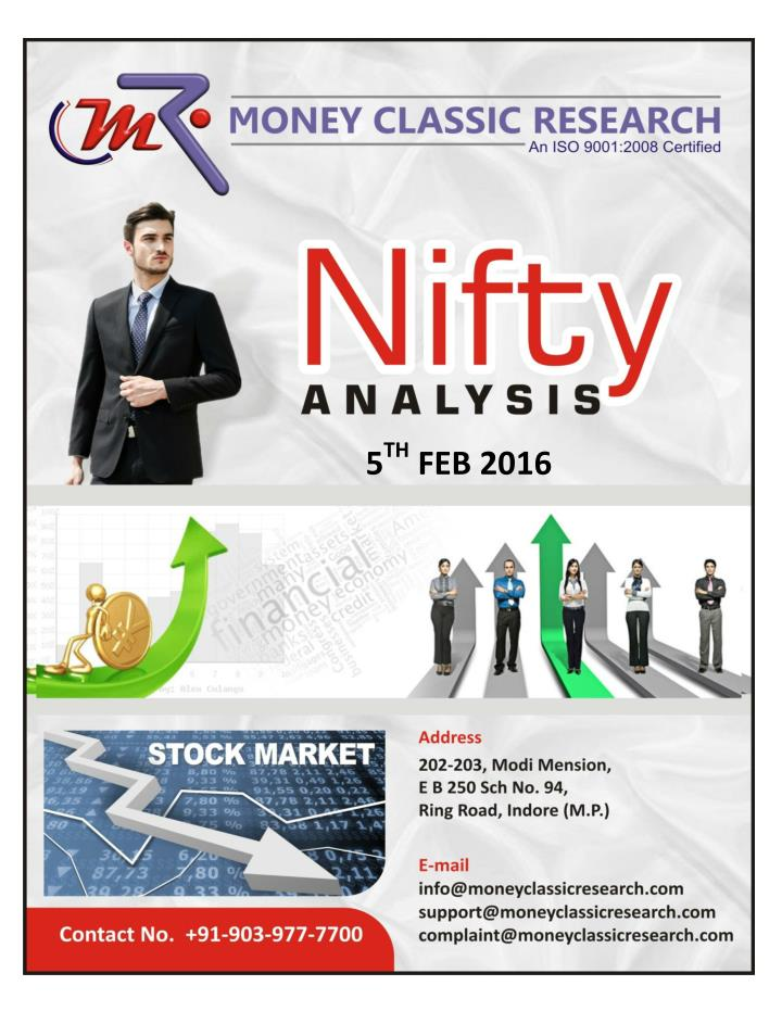 Nifty 50 report money classic research 7295596