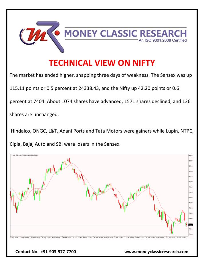 TECHNICAL VIEW ON NIFTY