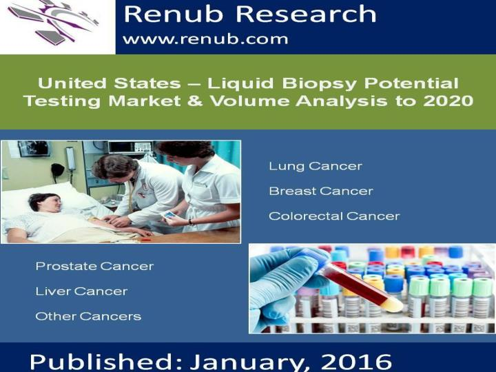 United states liquid biopsy potential testing market volume analysis to 2020