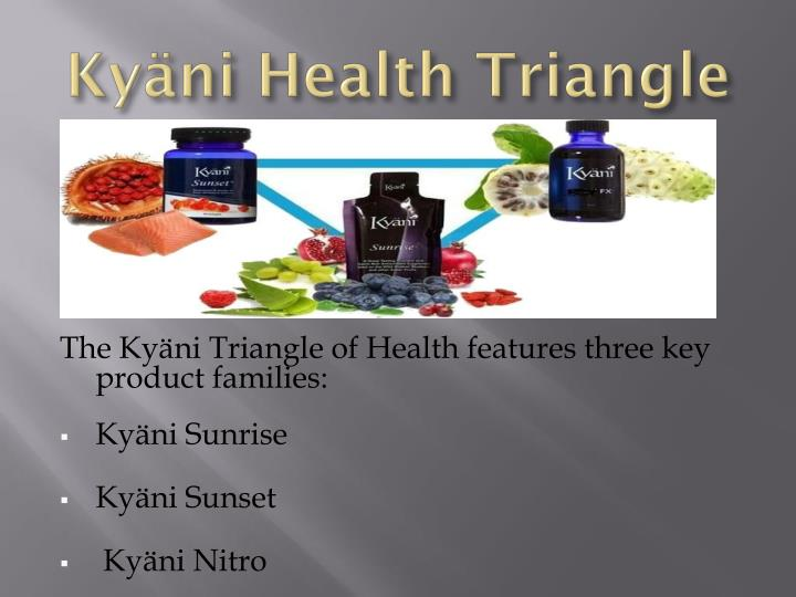 Kyäni Health Triangle