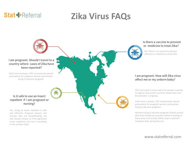 Zika Virus FAQs