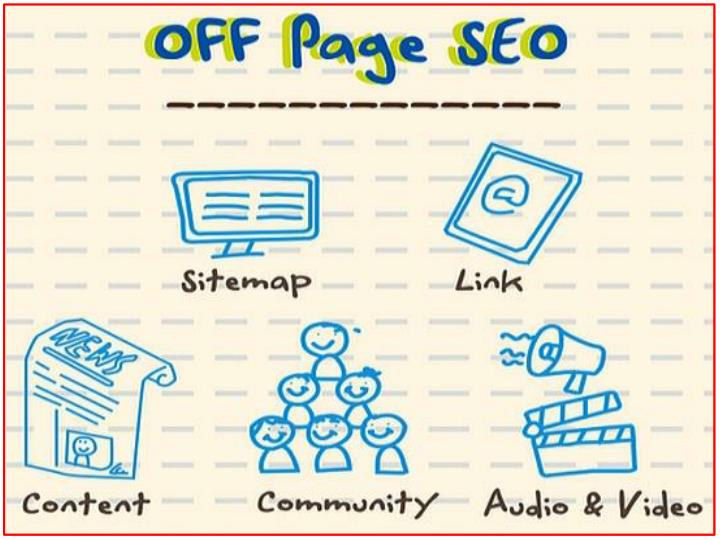 Terms of off page seo