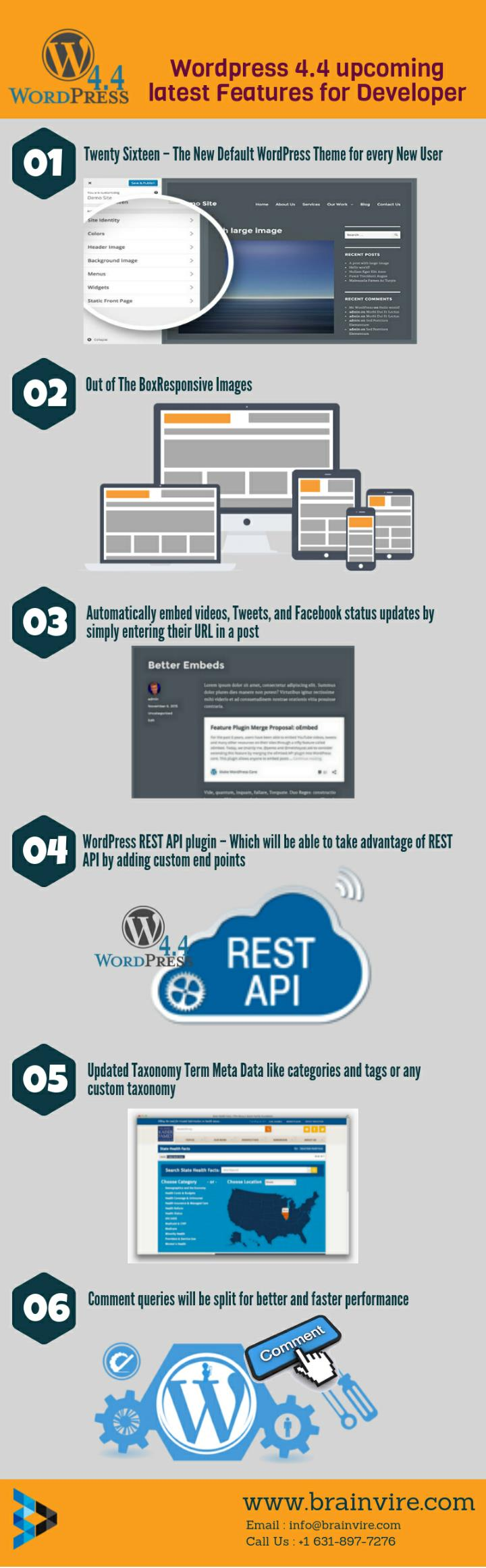Wordpress 4 4 upcoming latest features for website developer