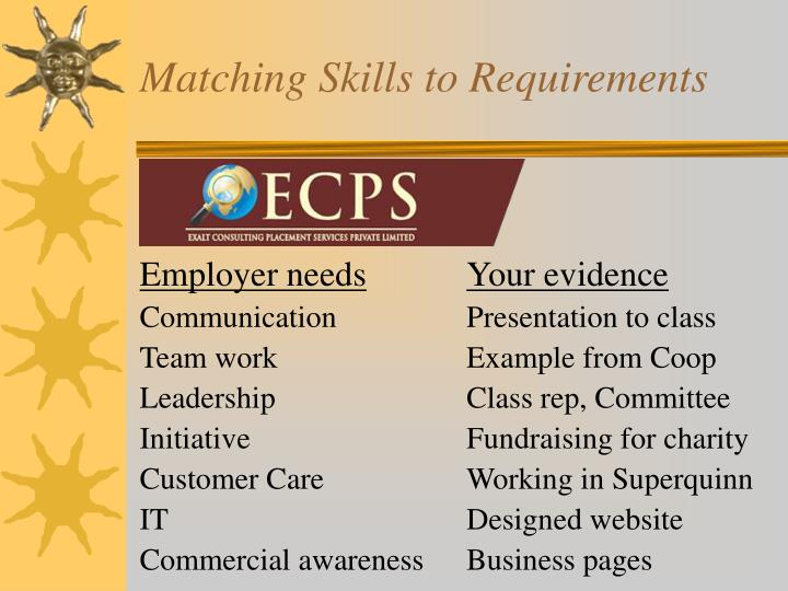 Employer needs