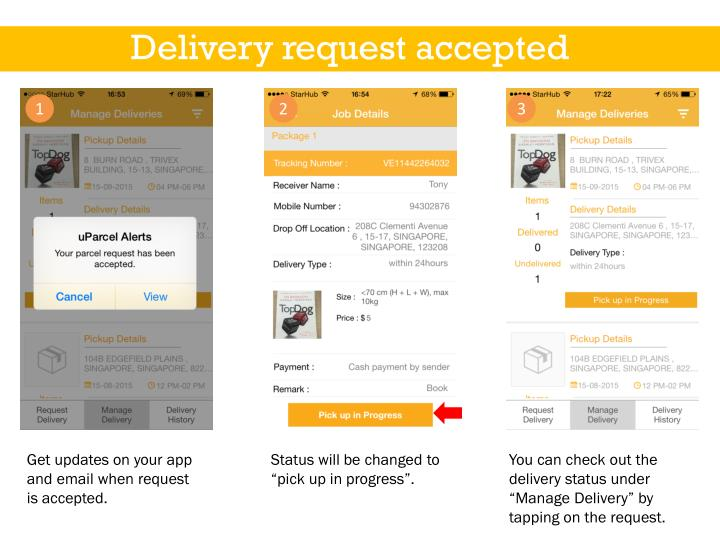 Delivery request accepted