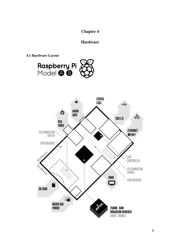 ppt - raspberry pi pdf file full introduction powerpoint presentation