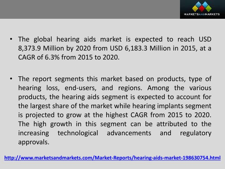 The global hearing aids market is expected to reach USD 8,373.9 Million by 2020 from USD 6,183.3 Million in 2015, at a CAGR of 6.3% from 2015 to 2020