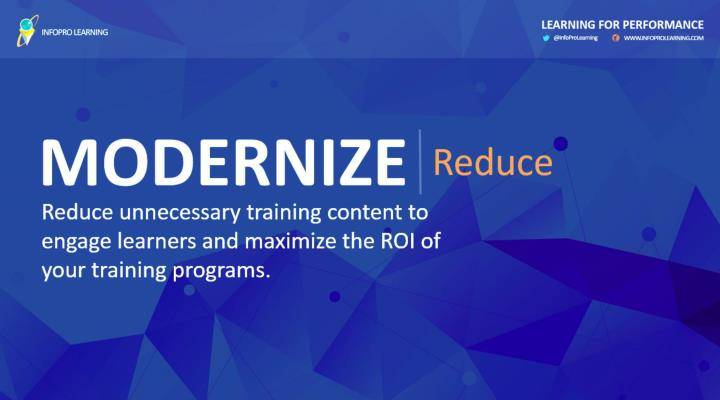 How to audit training programs reduce for a greater roi