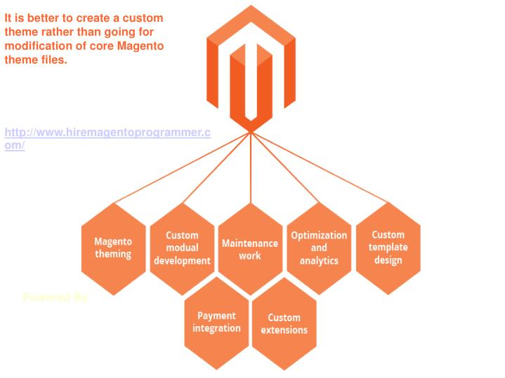 It is better to create a custom theme rather than going for modification of core Magento theme files.