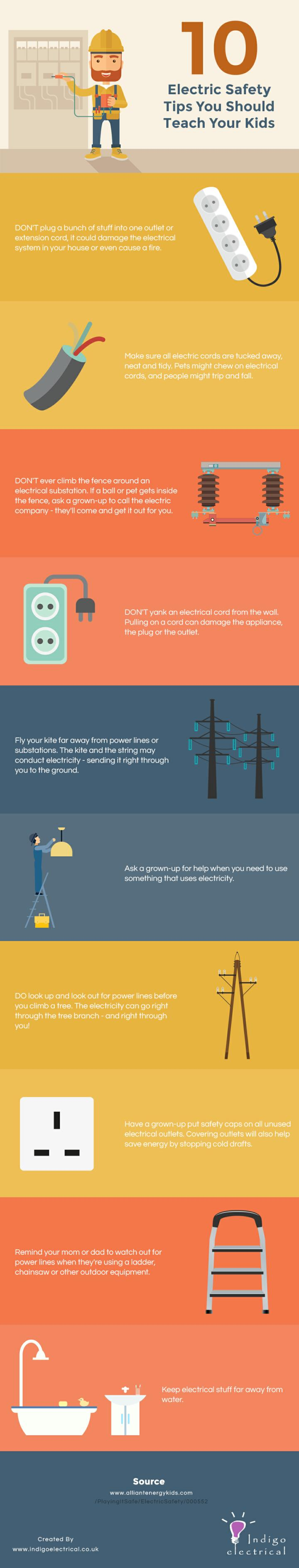 10 electric safety tips you should teach your kids