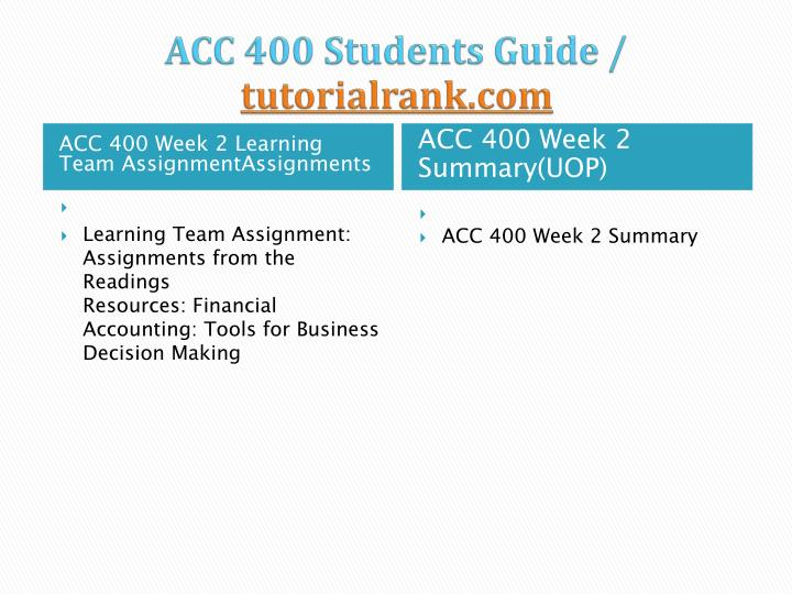 ACC 400 Students Guide /