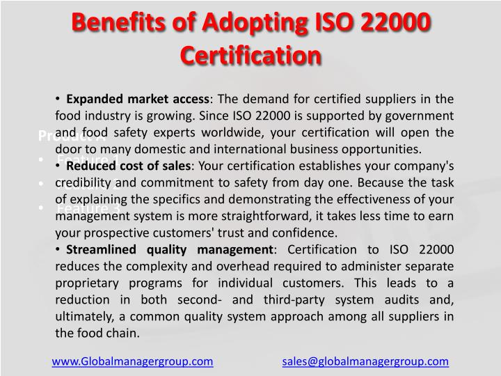 Benefits of Adopting ISO 22000