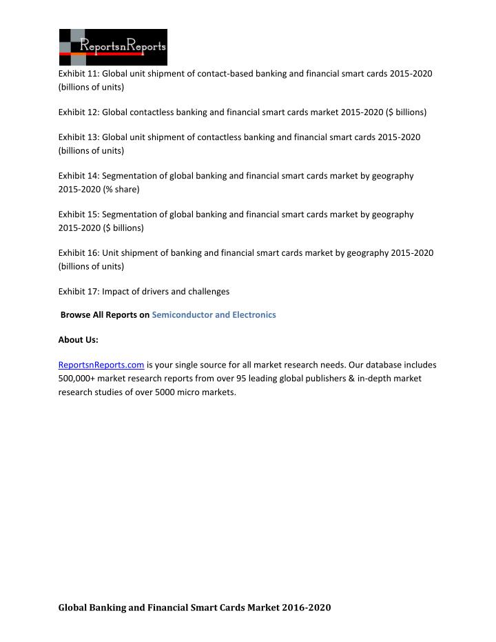 Exhibit 11: Global unit shipment of contact-based banking and financial smart cards 2015-2020