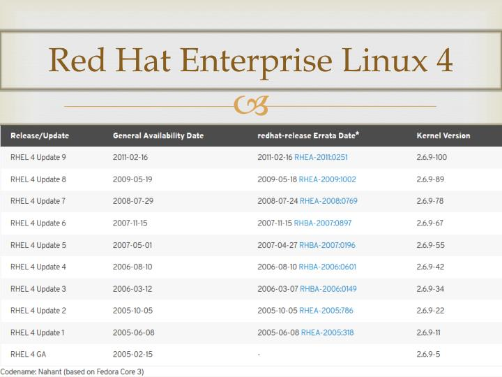 Red Hat Enterprise Linux 4