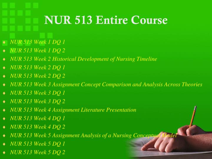NUR 513 Entire Course