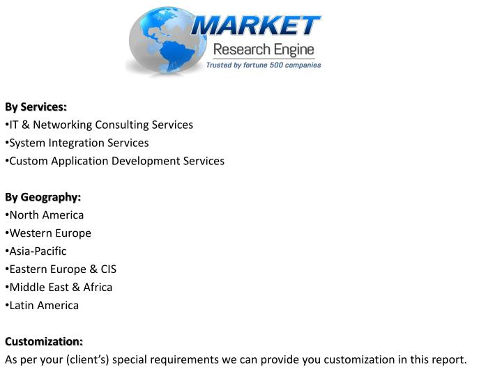 By Services: