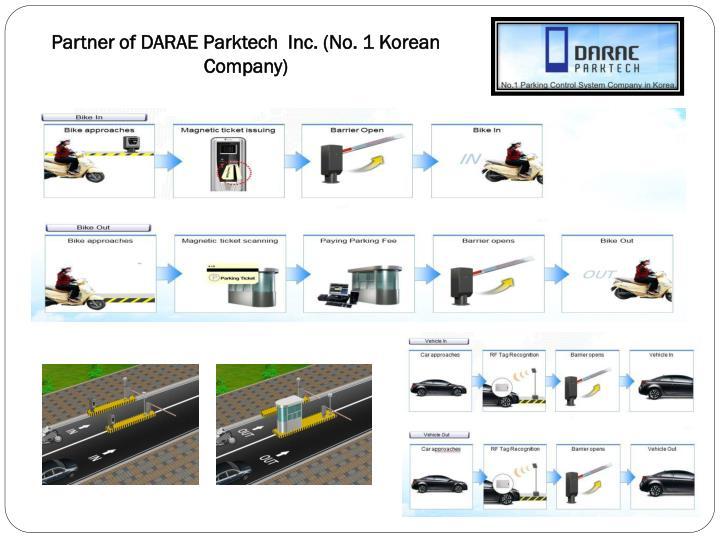 Partner of DARAE