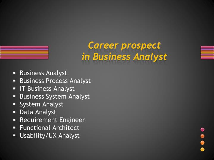 Ppt Enhance Best Of Your Career In Business Analyst