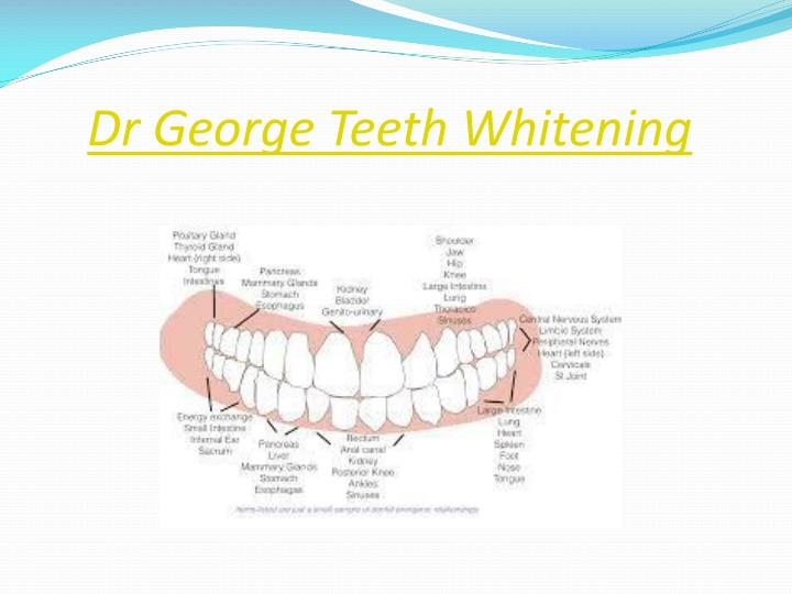 Dr George Teeth Whitening