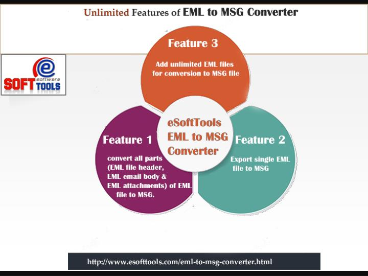 Eml to msg converter 7324155