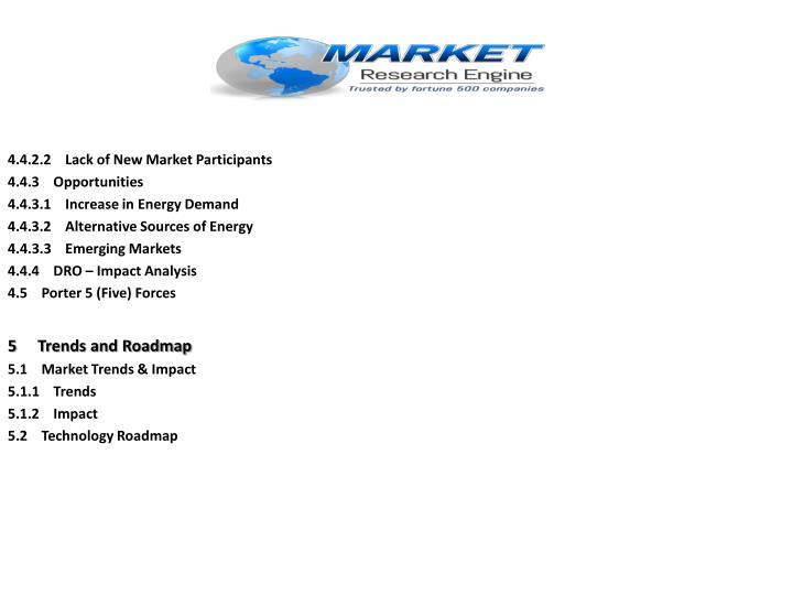 4.4.2.2    Lack of New Market Participants
