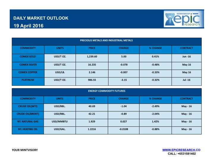 DAILY MARKET OUTLOOK