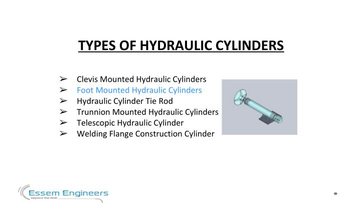TYPES OF HYDRAULIC CYLINDERS