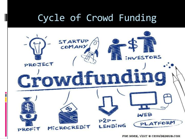 Cycle of Crowd Funding