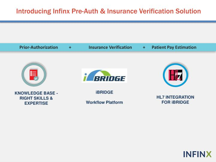 Introducing Infinx Pre-Auth & Insurance Verification Solution